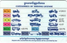 カンボジアで国際運転免許は通用しない?カンボジアでの免許の取得方法